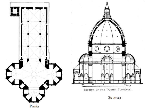 Szkic Duomo Florencja