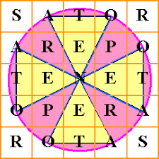 Kwadrat magiczny, Tenet