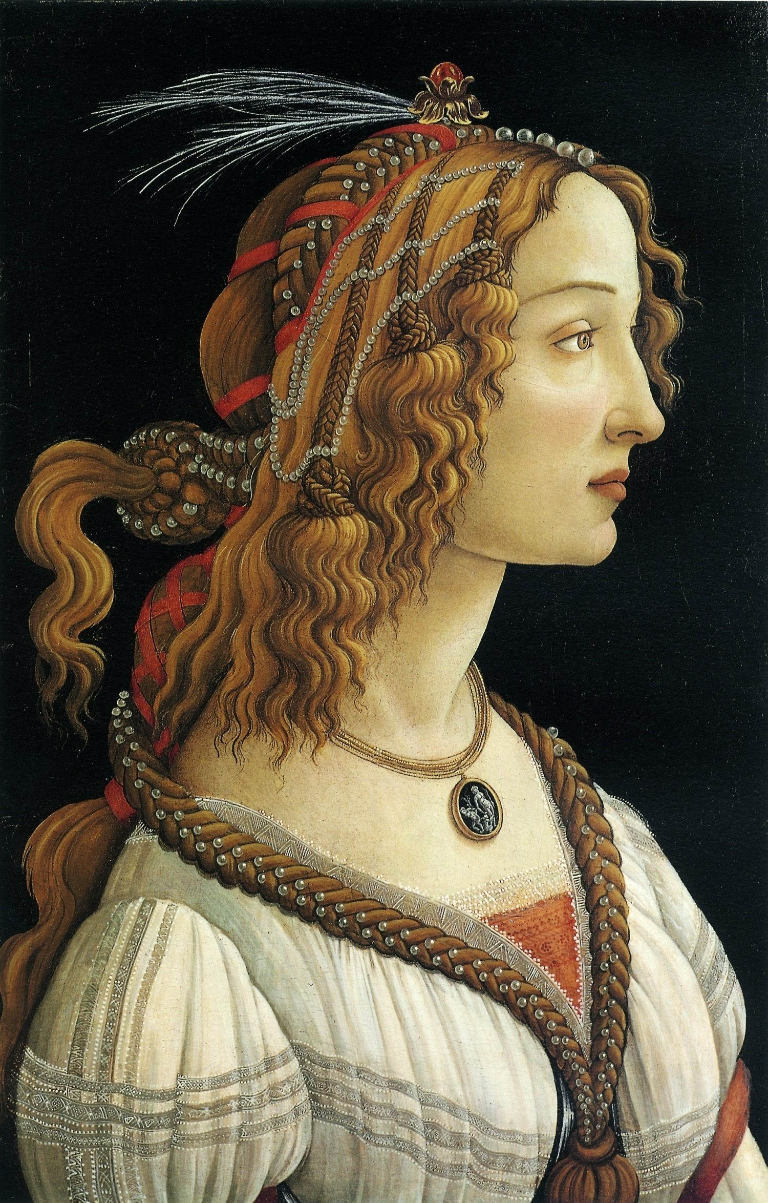 Portret Simonetta Vespucci